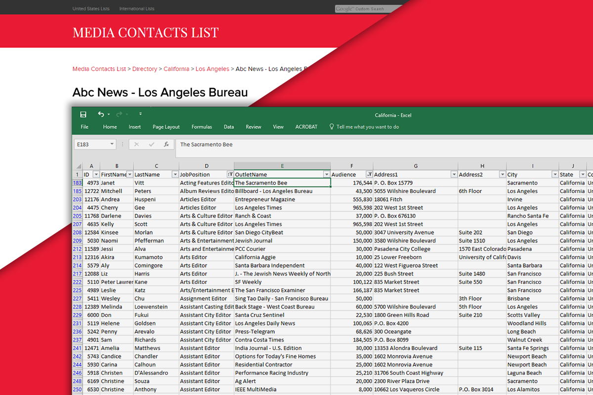 Media Contacts Database